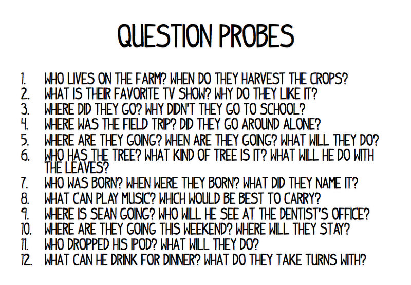 The Question Probes List Two
