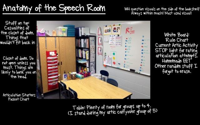 Anatomy of the Speech Room