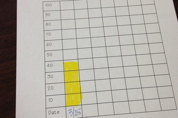 Student Progress Graph